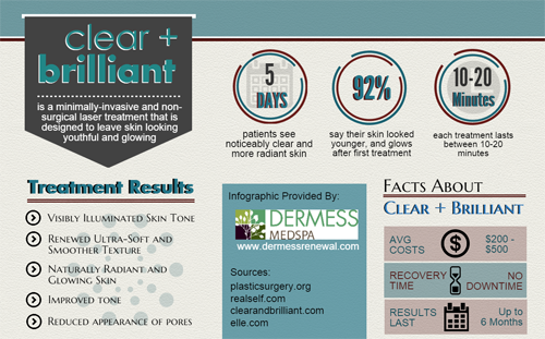 Dermess Medspa clear Brilliant infographic